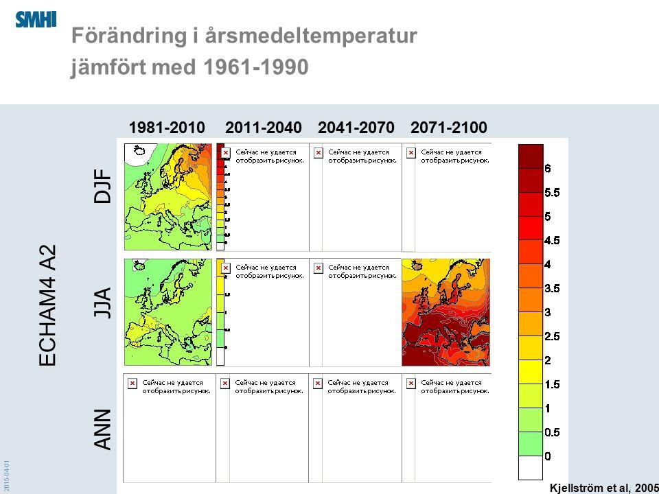 Förändring i årsmedeltemperatur jämfört med 1961-1990