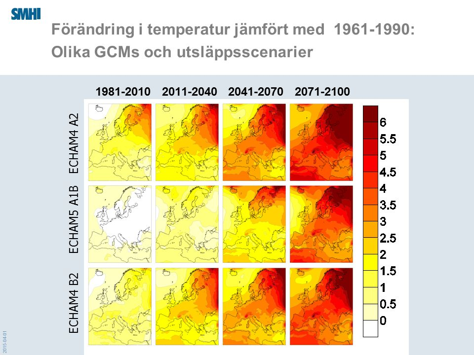Förändring i temperatur jämfört med 1961-1990: Olika GCMs och utsläppsscenarier