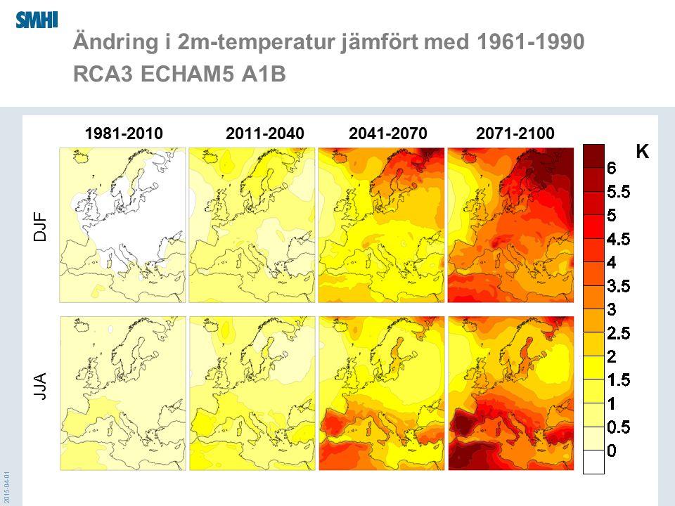 Ändring i 2m-temperatur jämfört med 1961-1990 RCA3 ECHAM5 A1B