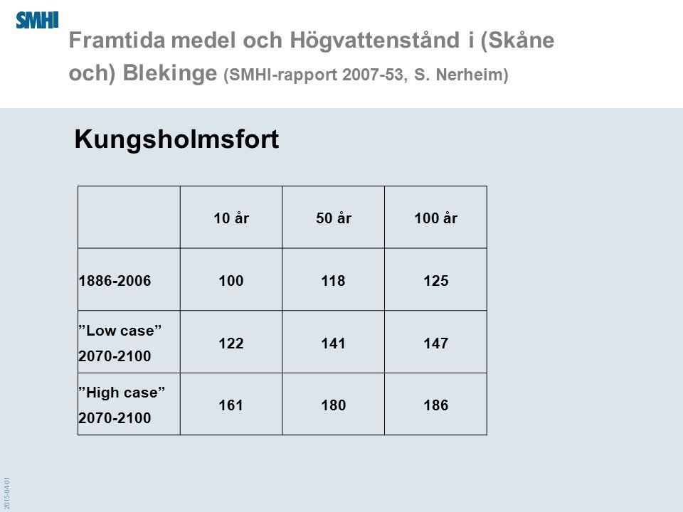 Framtida medel och Högvattenstånd i (Skåne och) Blekinge (SMHI-rapport 2007-53, S. Nerheim)