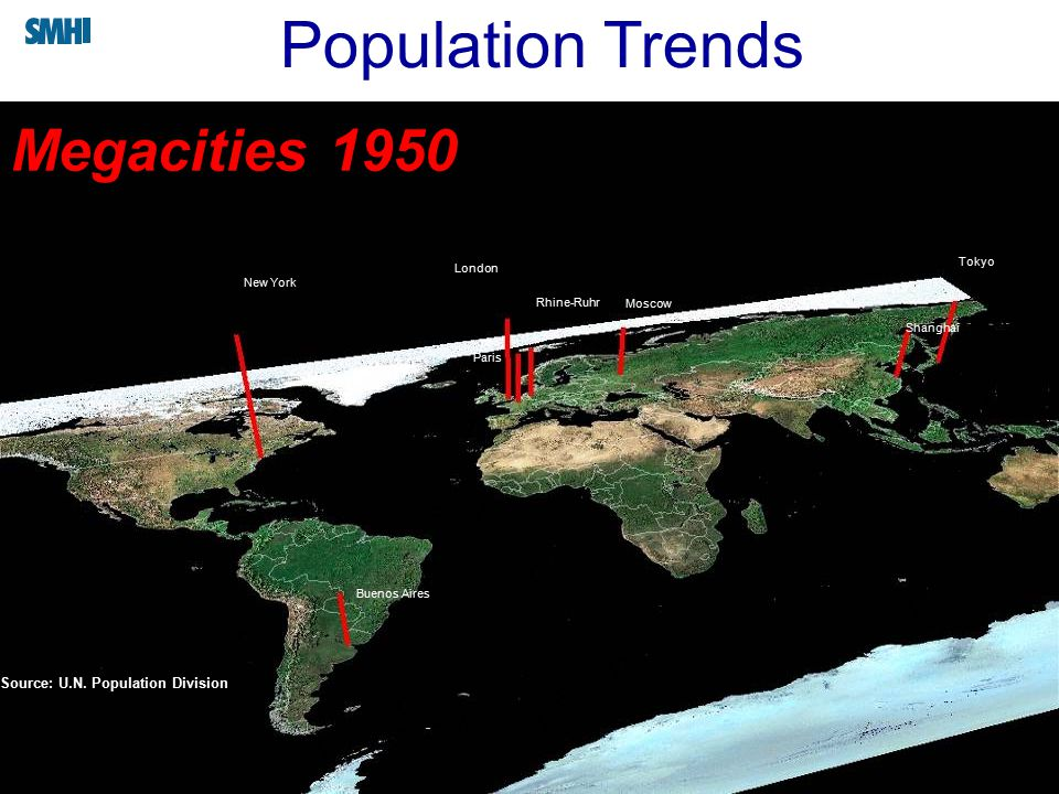 Population Trends Megacities 1950