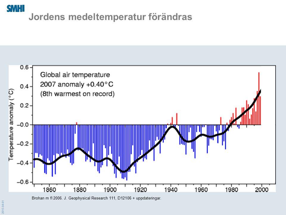 Jordens medeltemperatur förändras
