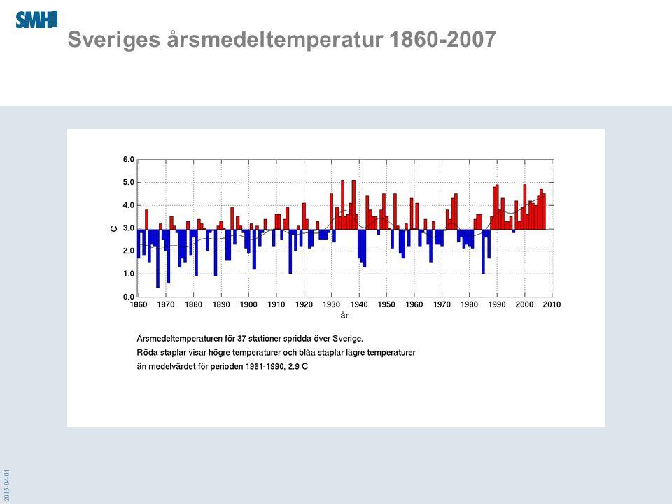 Sveriges årsmedeltemperatur 1860-2007