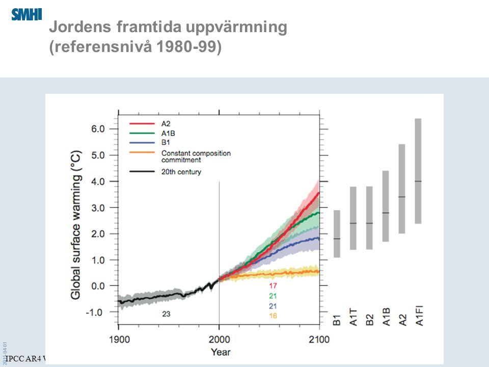 Jordens framtida uppvärmning (referensnivå 1980-99)