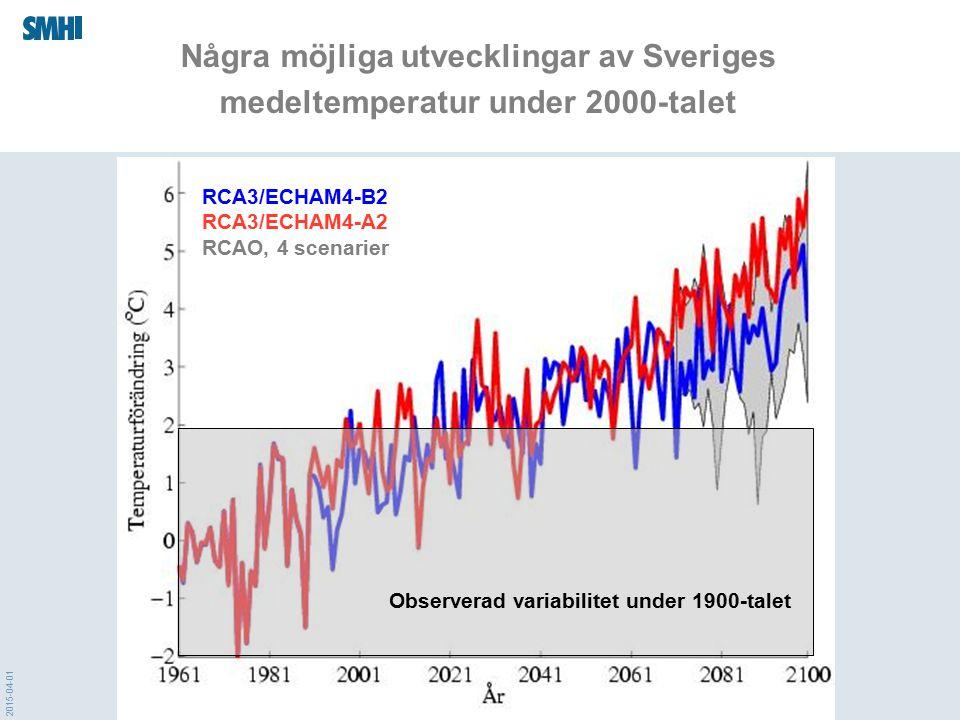 Klimatförändringen: ett klimat som förändras!