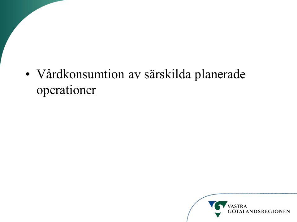 Vårdkonsumtion av särskilda planerade operationer