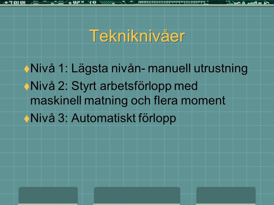 Tekniknivåer Nivå 1: Lägsta nivån- manuell utrustning