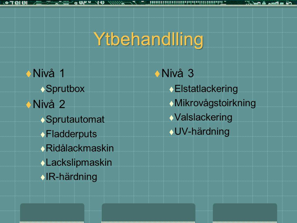 Ytbehandlling Nivå 1 Nivå 2 Nivå 3 Sprutbox Sprutautomat Fladderputs