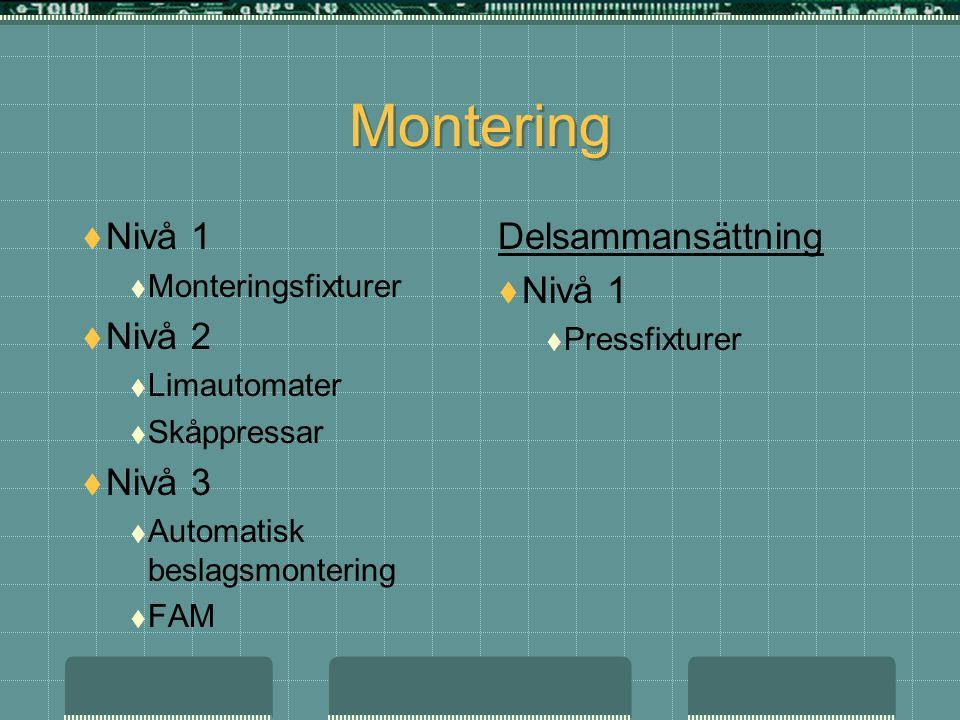Montering Nivå 1 Nivå 2 Nivå 3 Delsammansättning Nivå 1