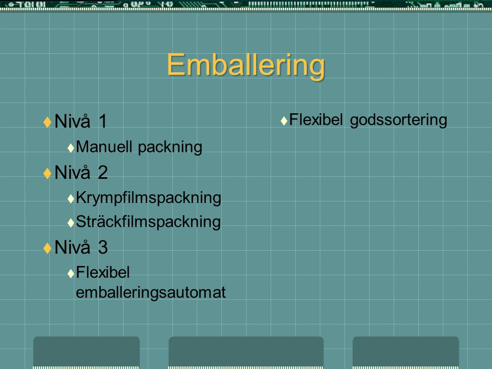 Emballering Nivå 1 Nivå 2 Nivå 3 Flexibel godssortering