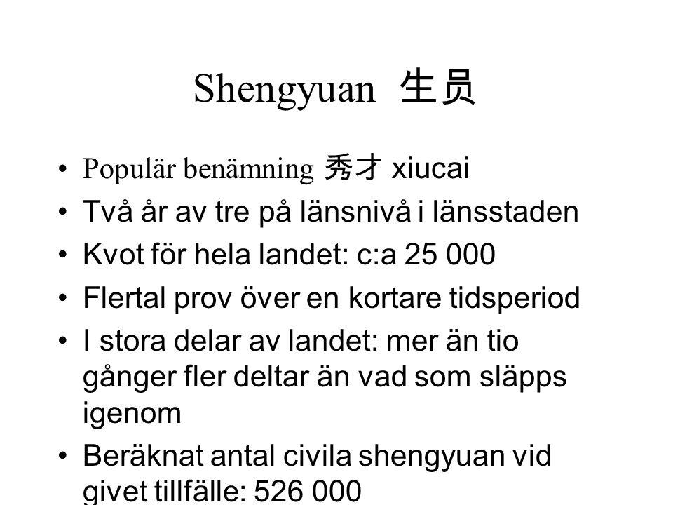 Shengyuan 生员 Populär benämning 秀才 xiucai