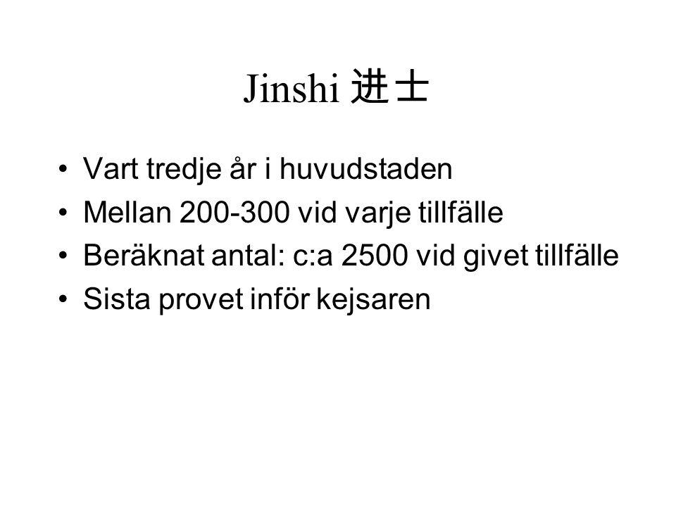 Jinshi 进士 Vart tredje år i huvudstaden