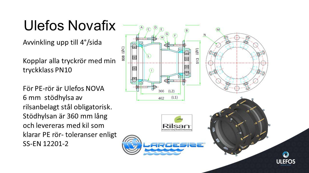 Ulefos Novafix Avvinkling upp till 4°/sida