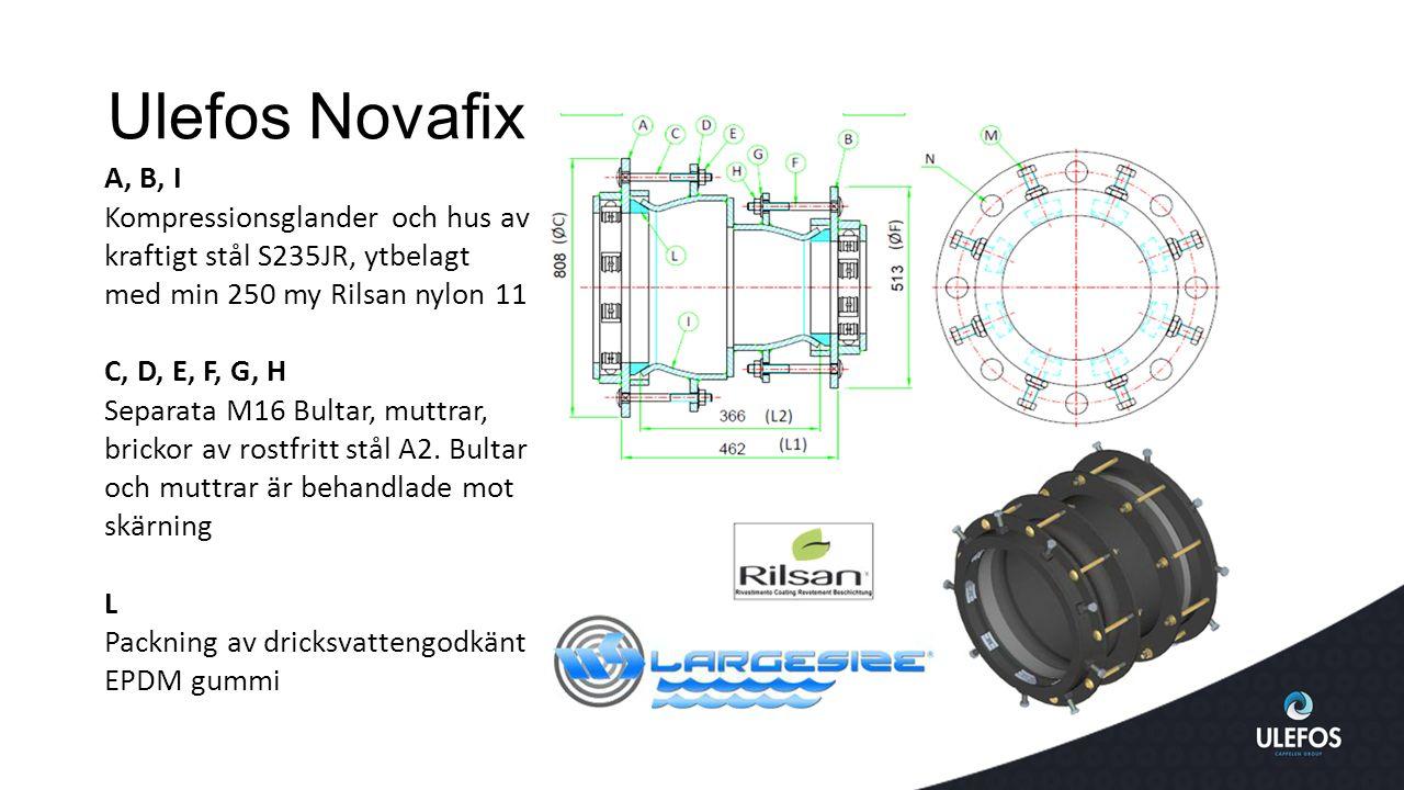 Ulefos Novafix A, B, I. Kompressionsglander och hus av kraftigt stål S235JR, ytbelagt med min 250 my Rilsan nylon 11.