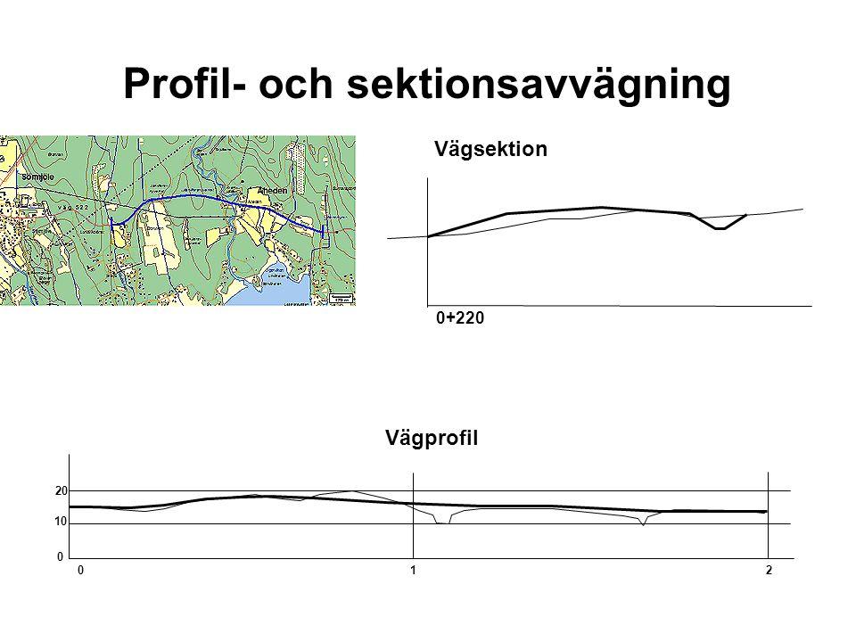Profil- och sektionsavvägning
