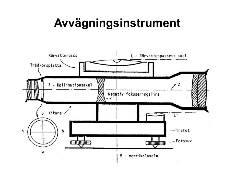 Avvägningsinstrument