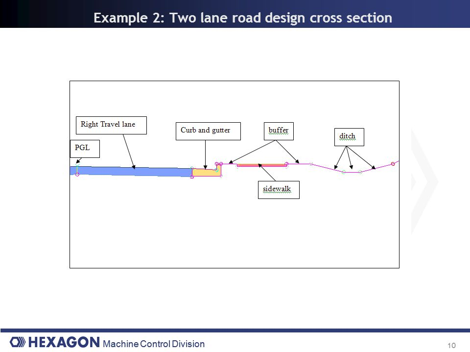 Example 2: Two lane road design cross section