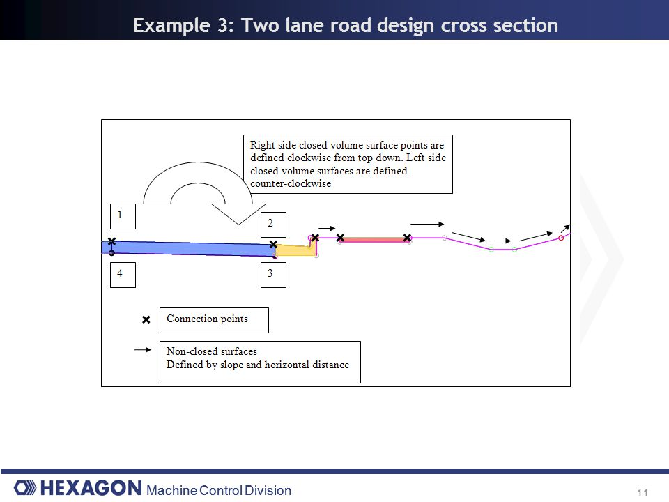 Example 3: Two lane road design cross section