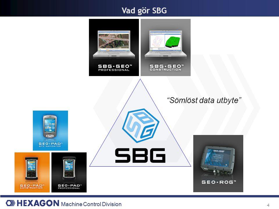 Vad gör SBG Sömlöst data utbyte