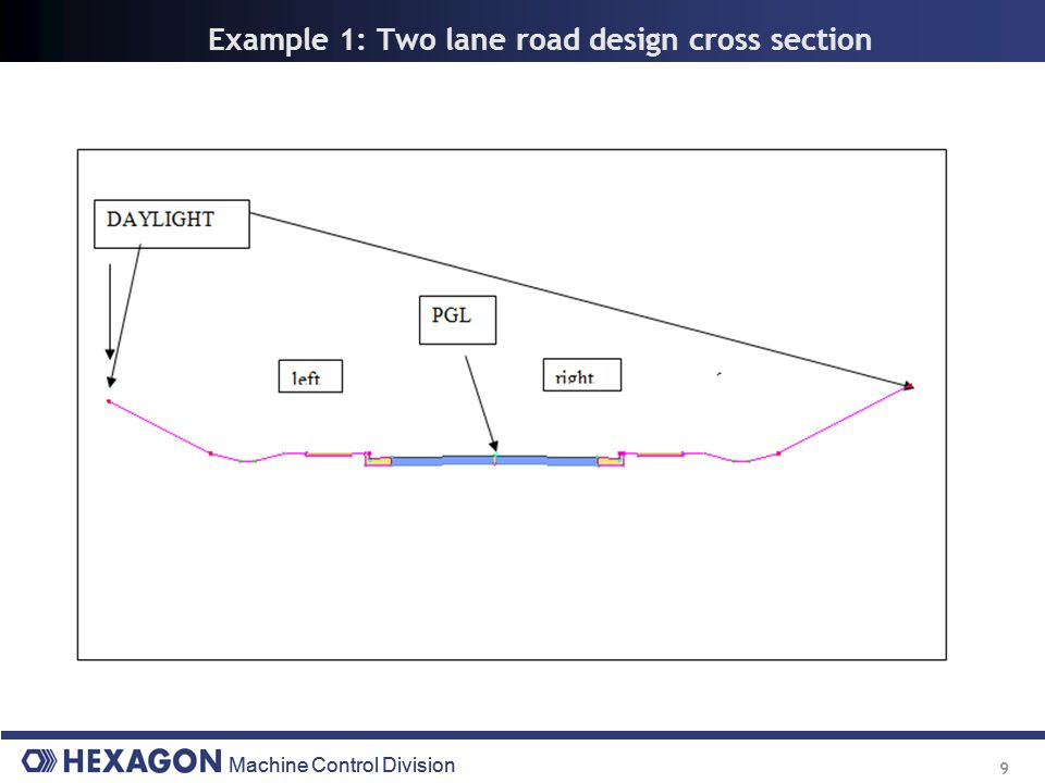 Example 1: Two lane road design cross section