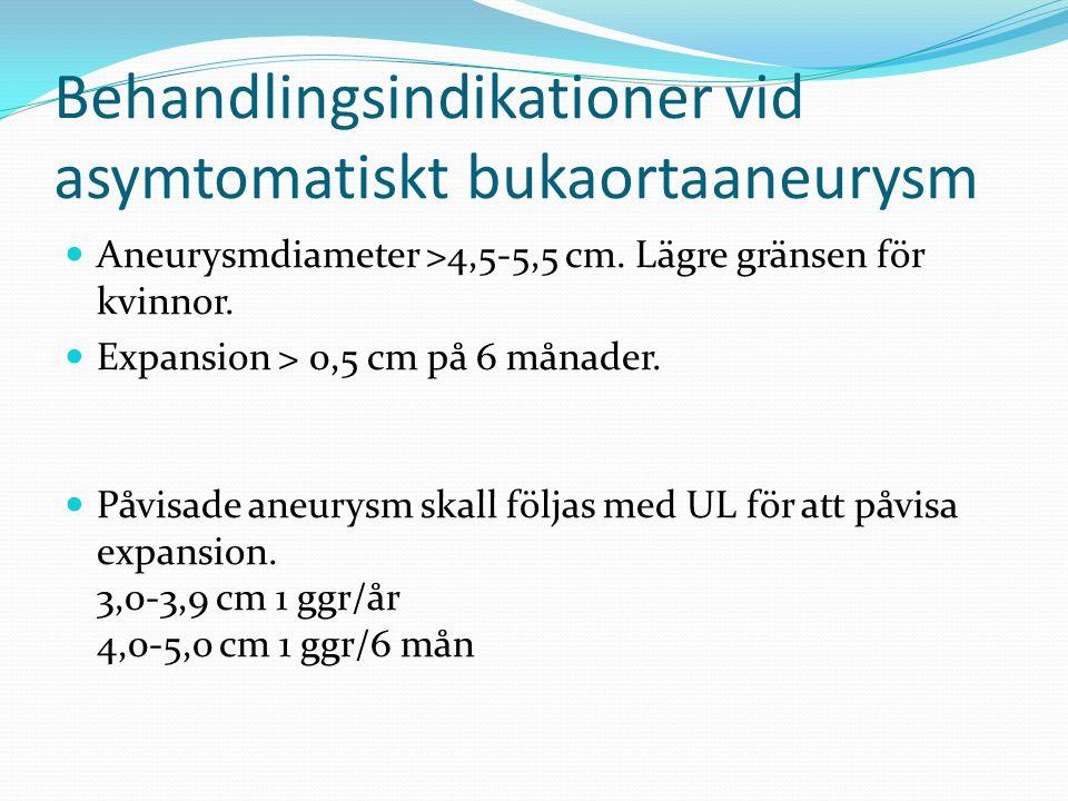 Behandlingsindikationer vid asymtomatiskt bukaortaaneurysm