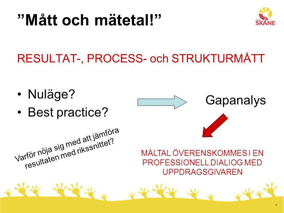 Mått och mätetal! Nuläge Best practice Gapanalys