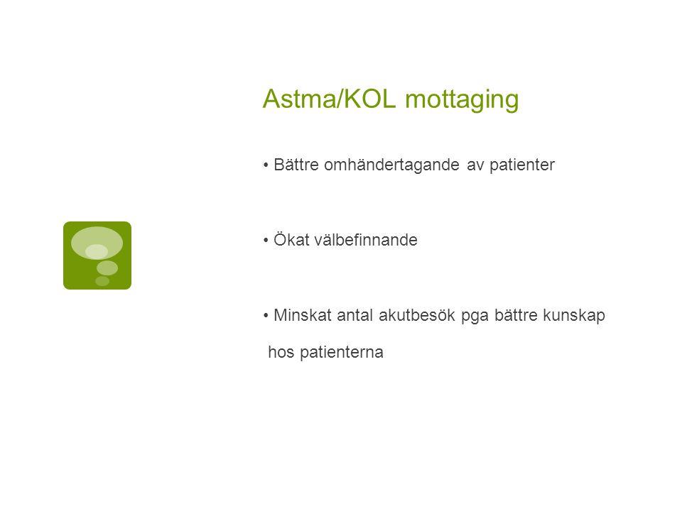 Astma/KOL mottaging • Bättre omhändertagande av patienter • Ökat välbefinnande • Minskat antal akutbesök pga bättre kunskap hos patienterna