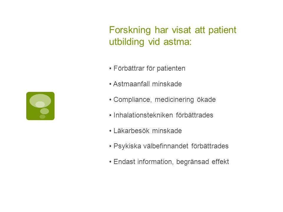 Forskning har visat att patient utbilding vid astma: