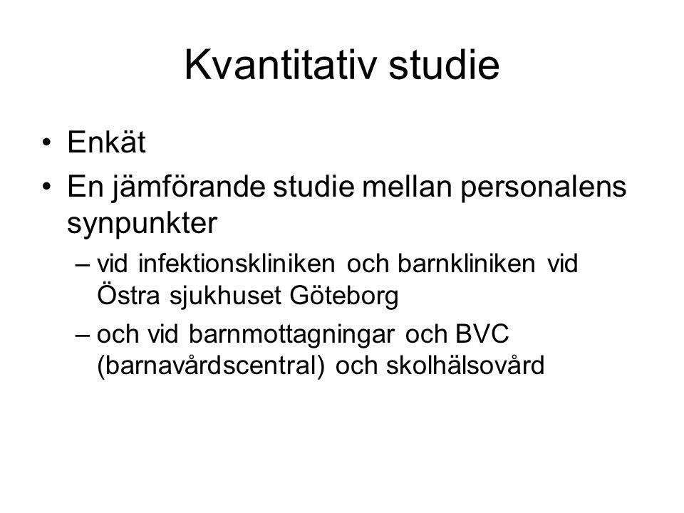 Kvantitativ studie Enkät