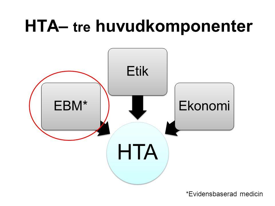 HTA– tre huvudkomponenter