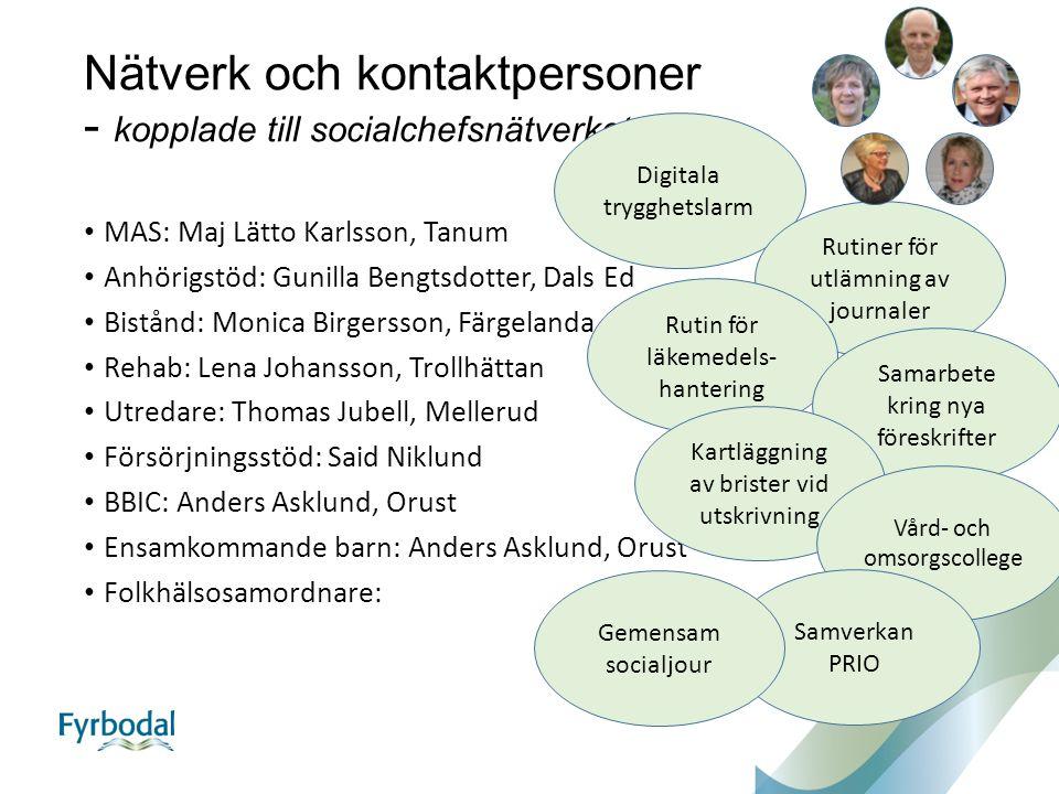Nätverk och kontaktpersoner - kopplade till socialchefsnätverket