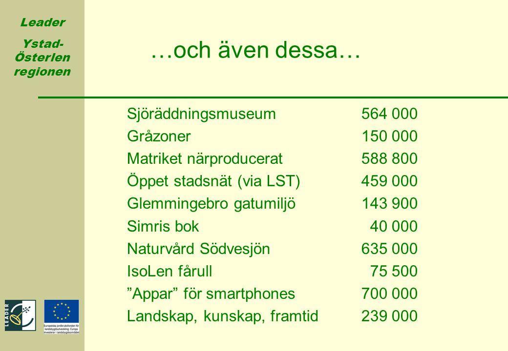 …och även dessa… Sjöräddningsmuseum 564 000 Gråzoner 150 000