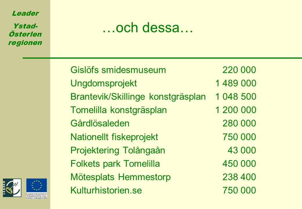 …och dessa… Gislöfs smidesmuseum 220 000 Ungdomsprojekt 1 489 000
