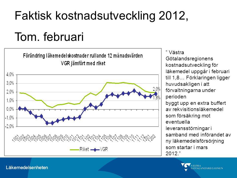 Faktisk kostnadsutveckling 2012, Tom. februari
