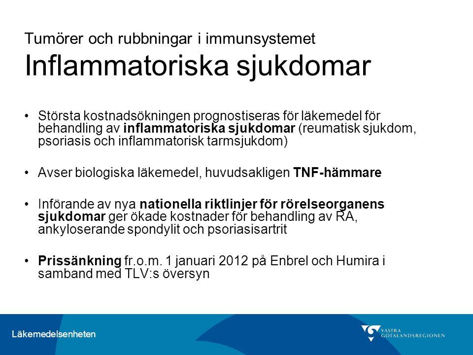 Tumörer och rubbningar i immunsystemet Inflammatoriska sjukdomar