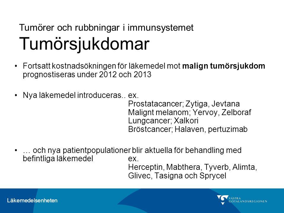 Tumörer och rubbningar i immunsystemet Tumörsjukdomar