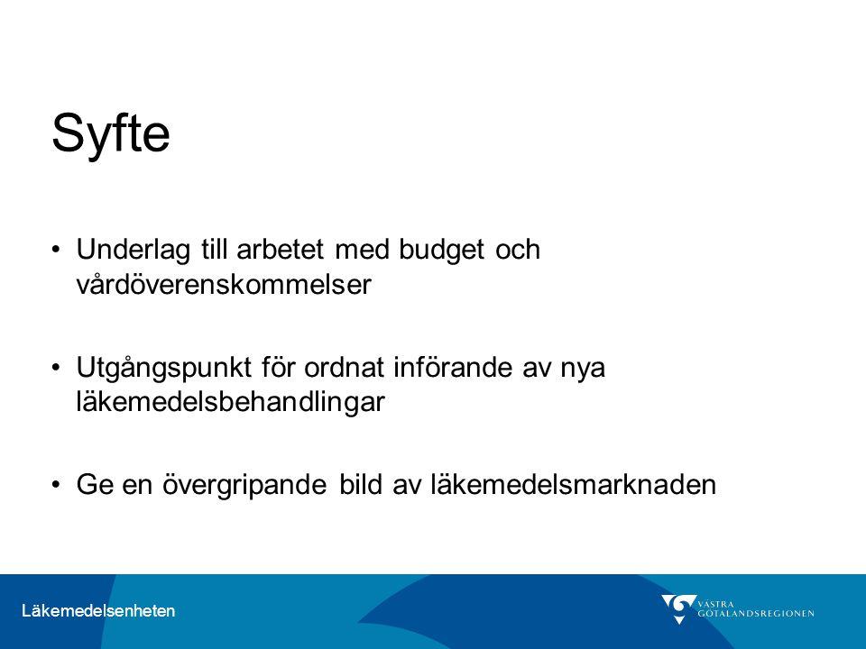 Syfte Underlag till arbetet med budget och vårdöverenskommelser
