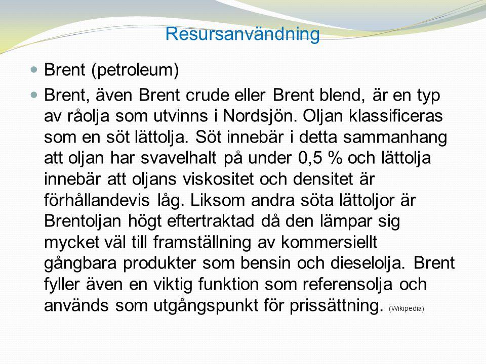 Resursanvändning Brent (petroleum)