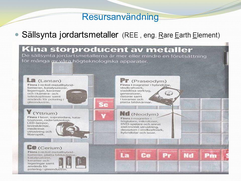 Resursanvändning Sällsynta jordartsmetaller (REE , eng. Rare Earth Element)