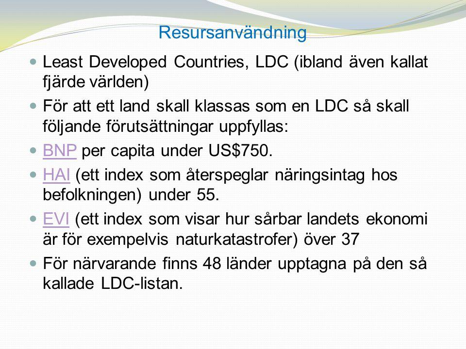 Resursanvändning Least Developed Countries, LDC (ibland även kallat fjärde världen)
