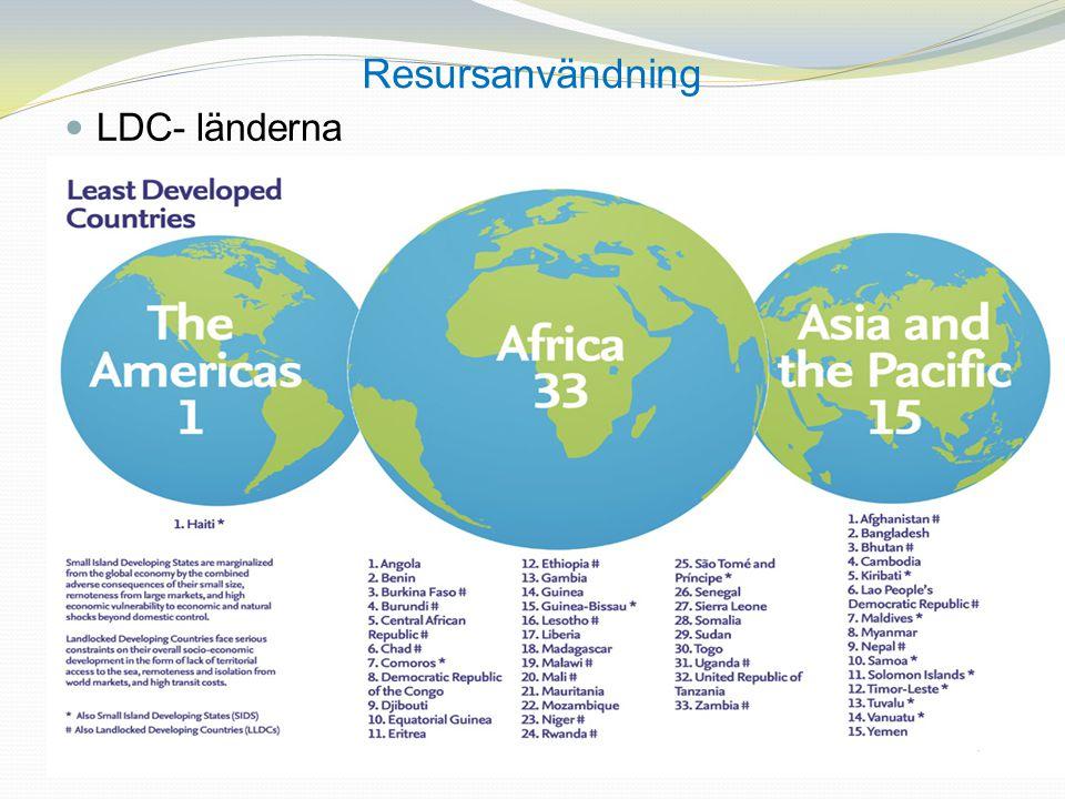 Resursanvändning LDC- länderna