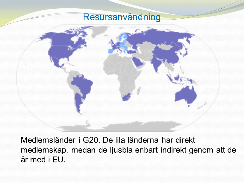 Resursanvändning Medlemsländer i G20.
