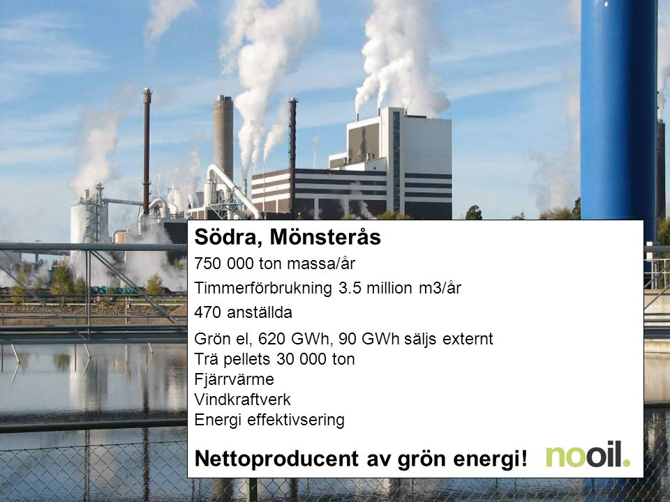 Nettoproducent av grön energi!