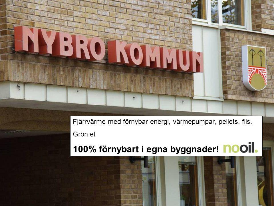 100% förnybart i egna byggnader!