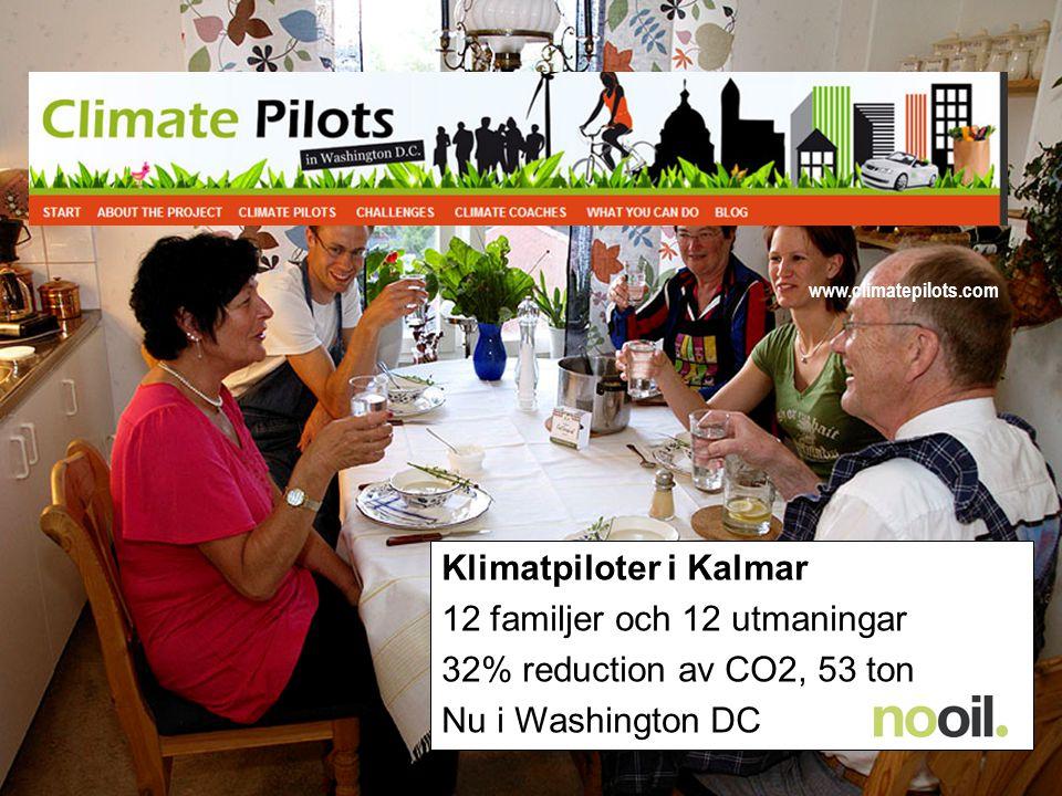 Klimatpiloter i Kalmar 12 familjer och 12 utmaningar