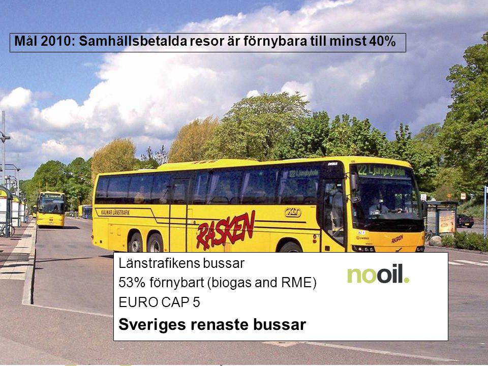 Sveriges renaste bussar