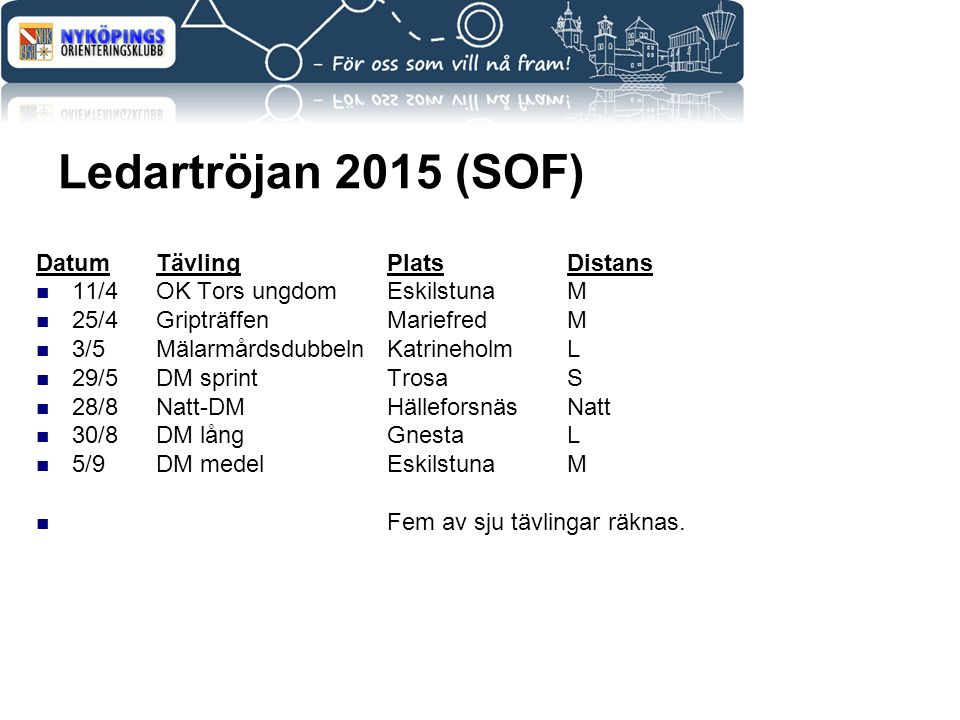 Ledartröjan 2015 (SOF) Datum Tävling Plats Distans