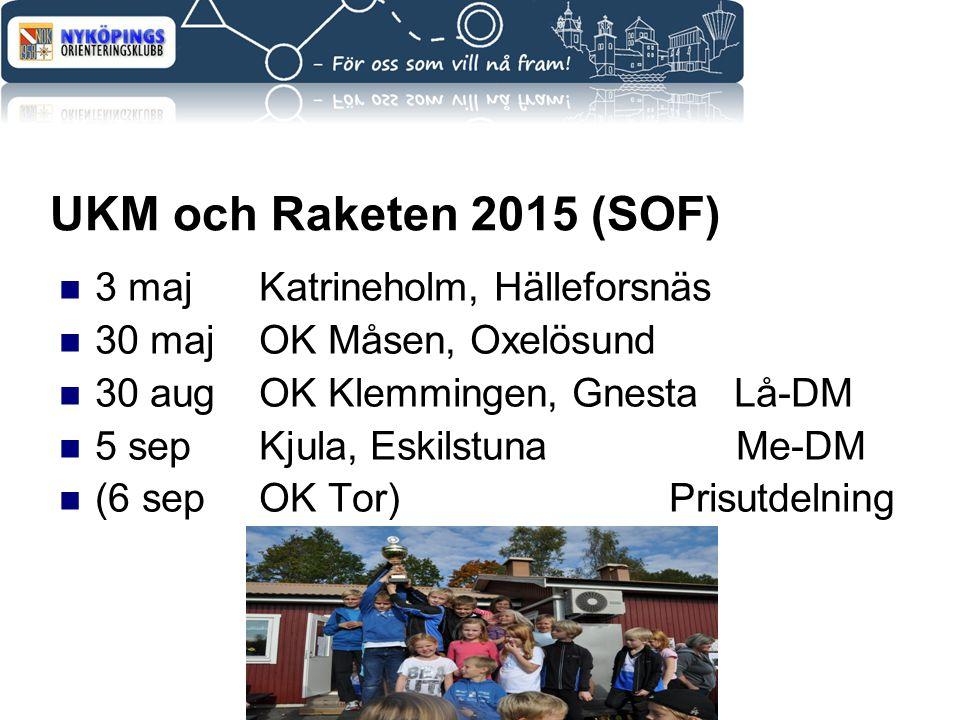 UKM och Raketen 2015 (SOF) 3 maj Katrineholm, Hälleforsnäs