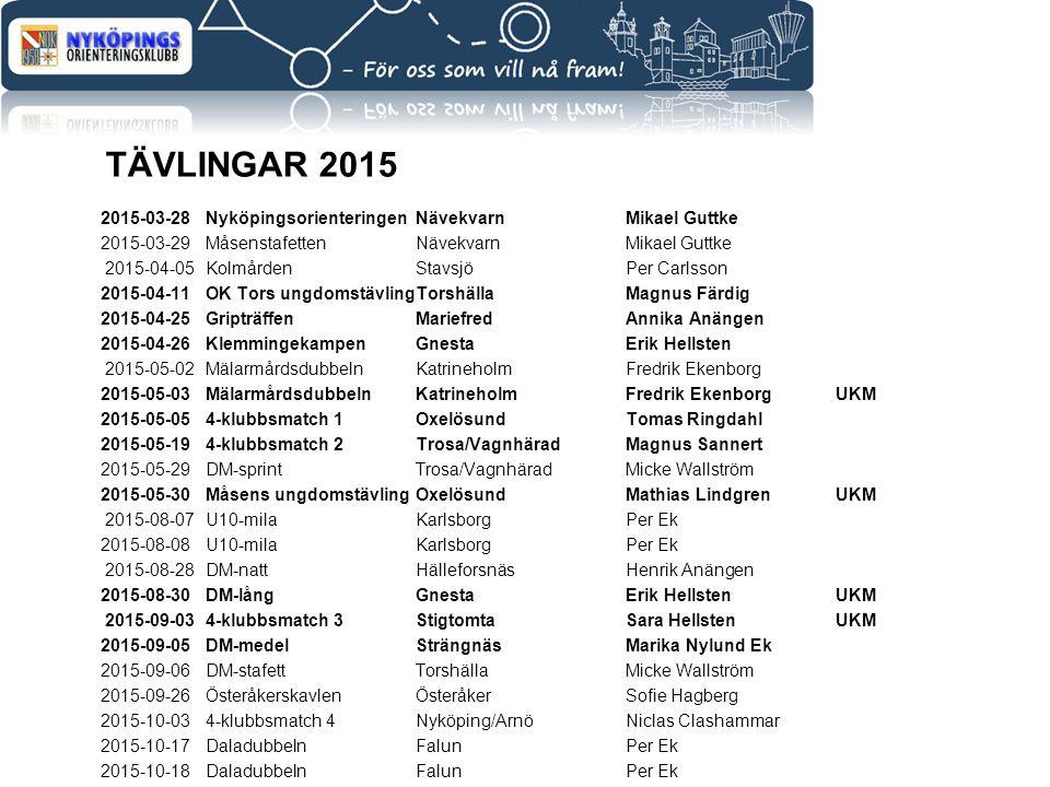 Tävlingar 2015 2015-03-28 Nyköpingsorienteringen Nävekvarn Mikael Guttke. 2015-03-29 Måsenstafetten Nävekvarn Mikael Guttke.