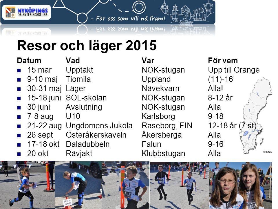 Resor och läger 2015 Datum Vad Var För vem